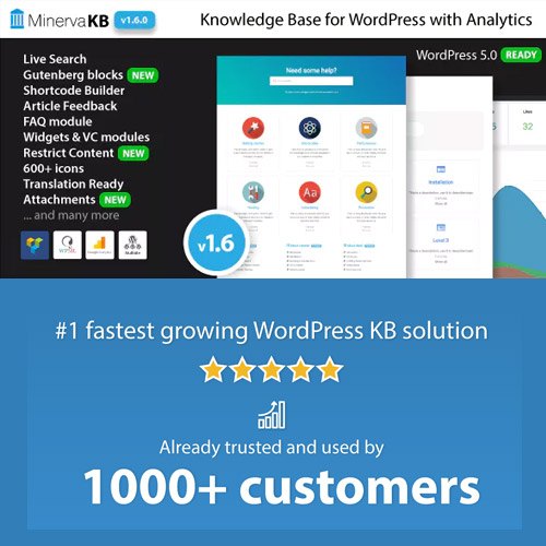 MinervaKB Knowledge Base for WordPress with Analytics